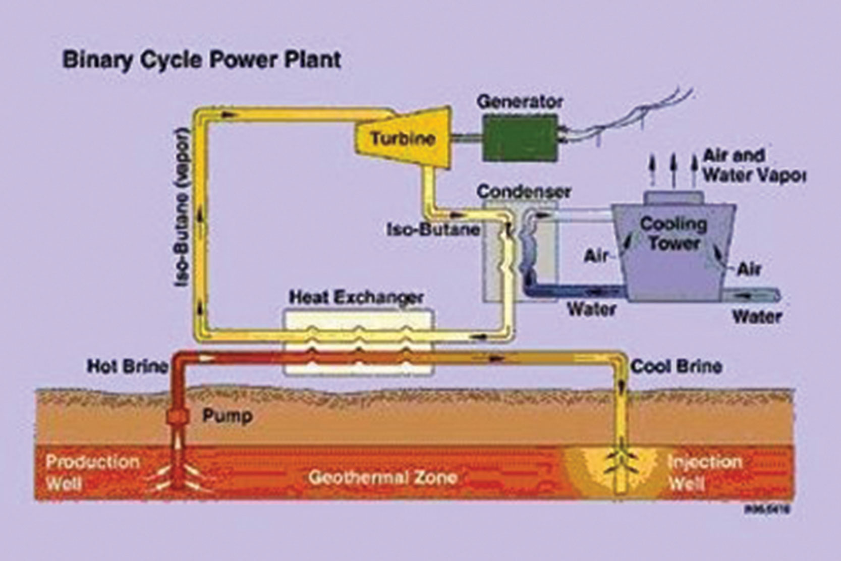 Power Plant T S Diagram Wiring Will Be A Thing Nuclear Sci Tech Watch 6 Hot Dry Rock Engineered Enhanced Steam Coal