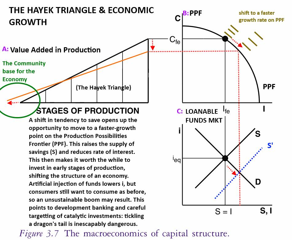Hayke Triangle