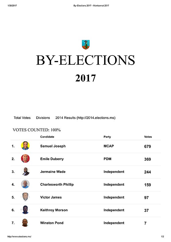 BY-ELECTIONS 2017