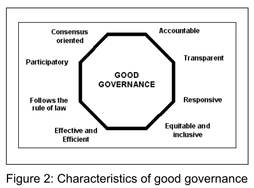 characteristics of good governance