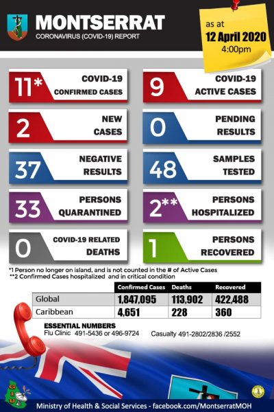 COVID19-Report-April-12