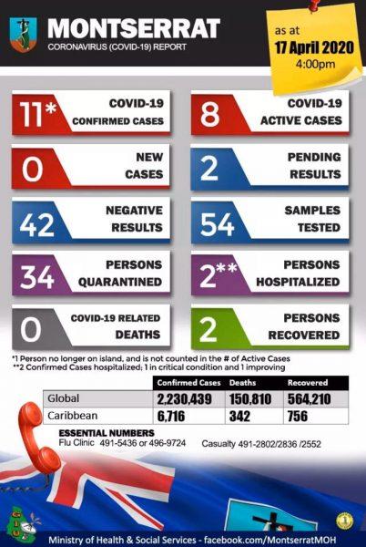 COVID19-Report-April-17